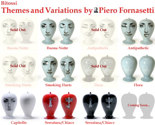 Themes_and_Variations