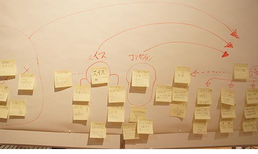 第6回モダンデザインの会「マックス・ビルの会」