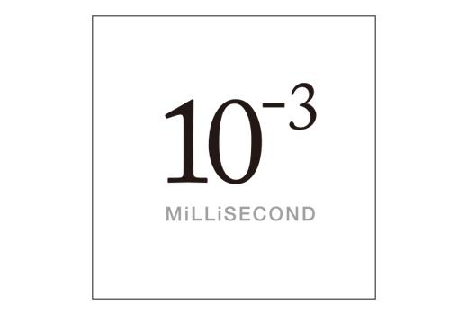 MiLLiSECOND ミリセカンド 日本文具大賞受賞のアルミメタルメジャー