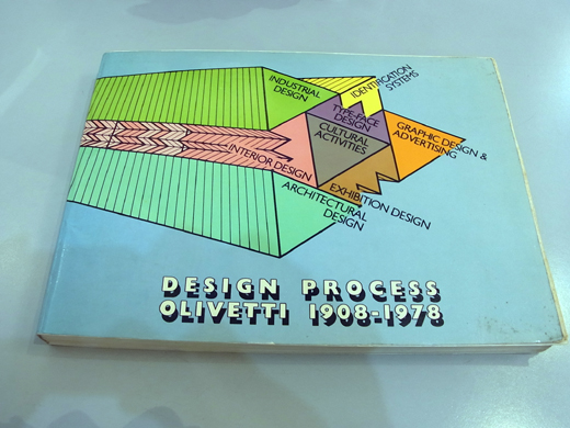 design process olivetti 1908-1978